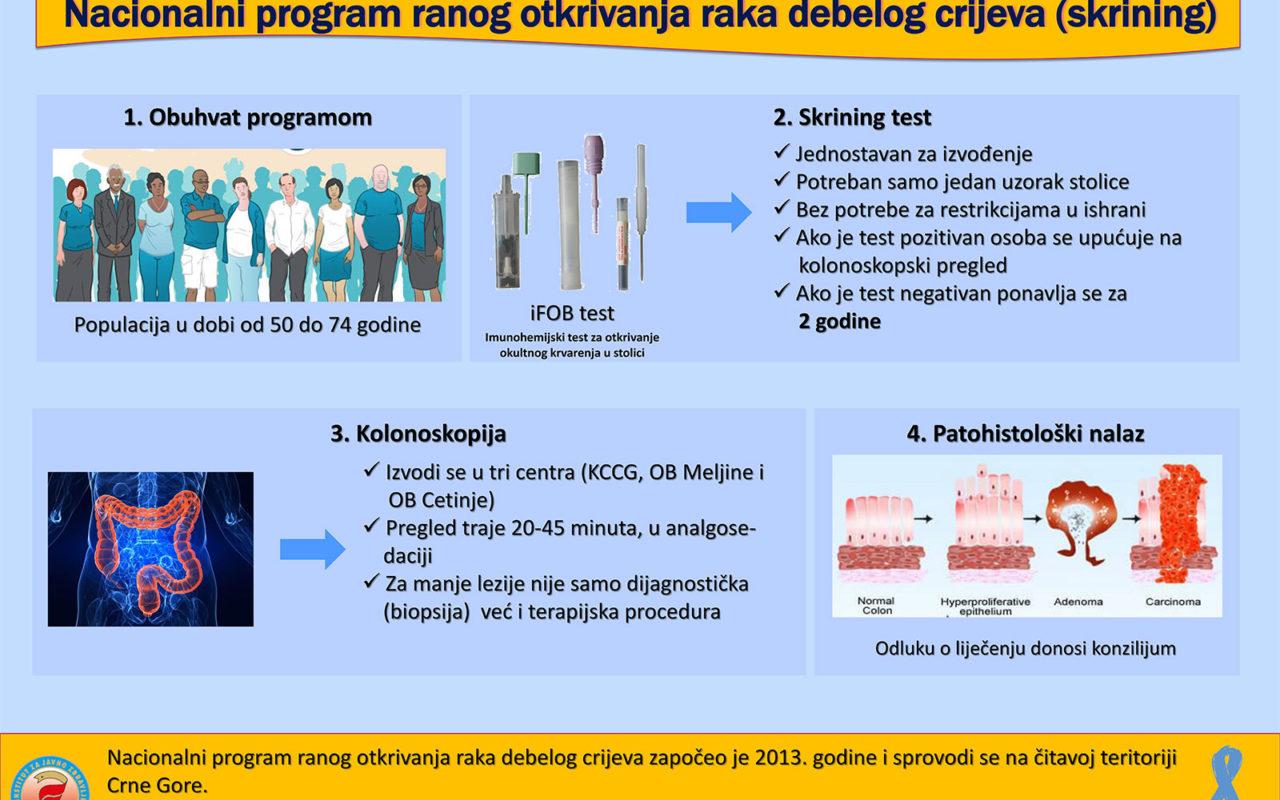 Nacionalni program ranog otkrivanja raka debelog crijeva (skrining) poster